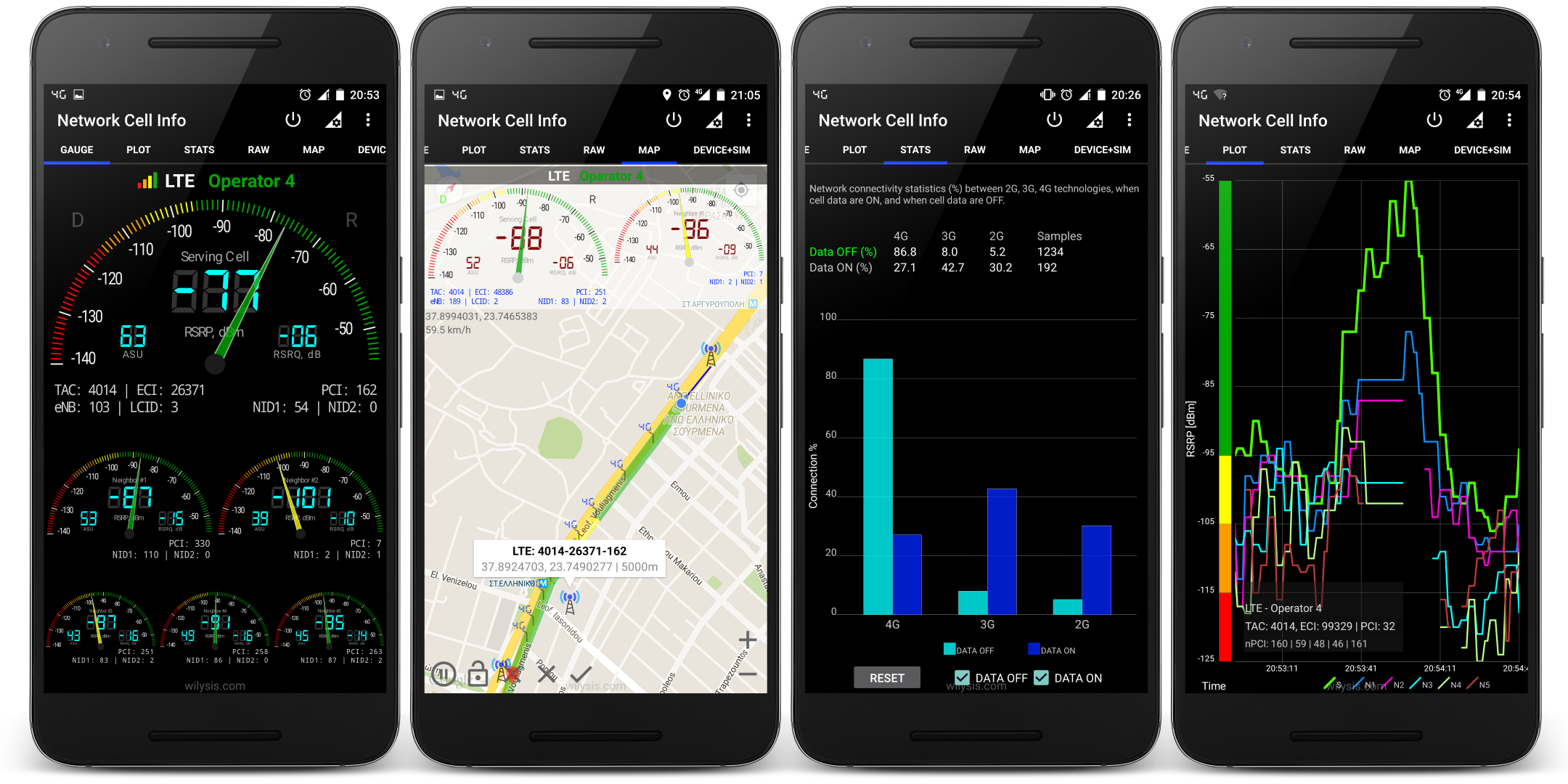Android app monitoring tool